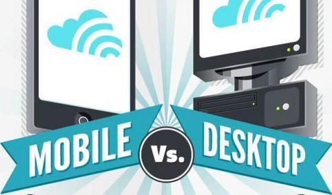 Como os usuários interagem com as SERPS – Desktop vs Mobile