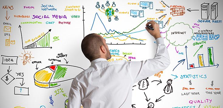 Como usar suas keywords ao longo de toda a sua estratégia de marketing