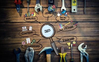 Uma estratégia de marketing de conteúdo que funciona